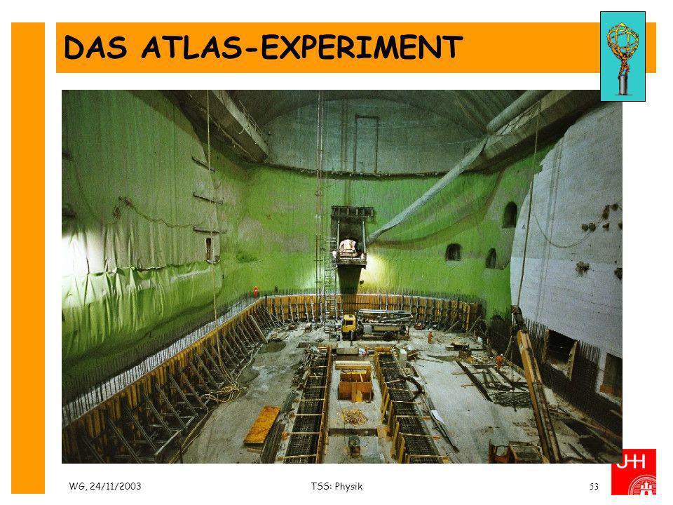 WG, 24/11/2003TSS: Physik53 DAS ATLAS-EXPERIMENT
