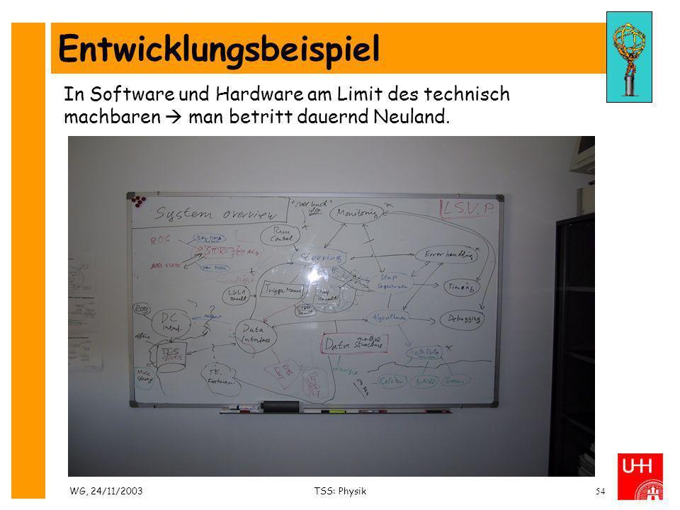 WG, 24/11/2003TSS: Physik54 Entwicklungsbeispiel In Software und Hardware am Limit des technisch machbaren man betritt dauernd Neuland.