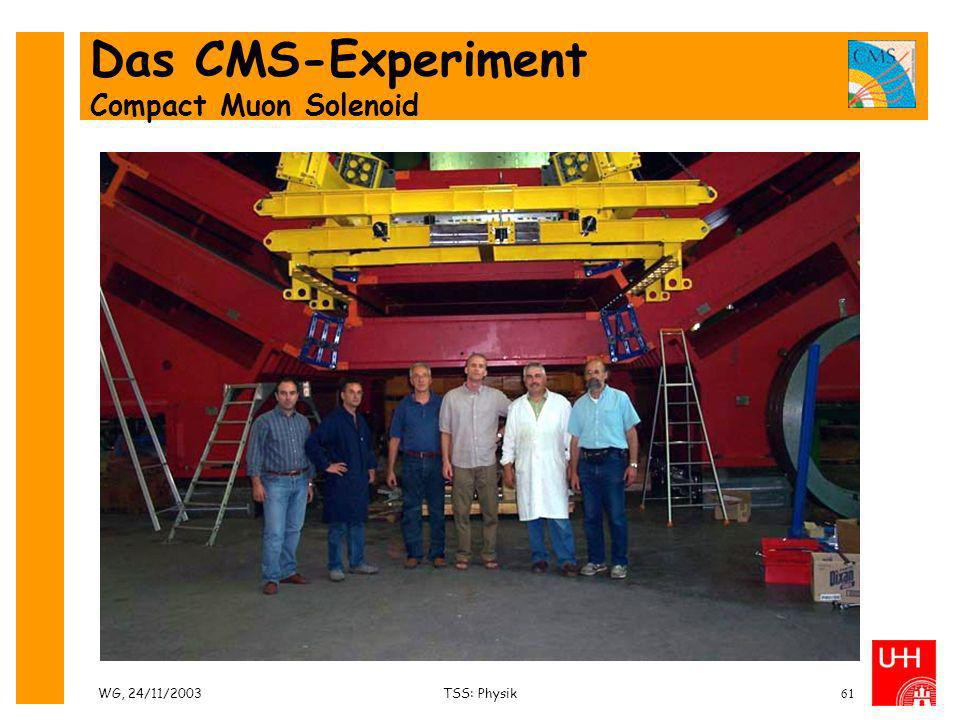 WG, 24/11/2003TSS: Physik61 Das CMS-Experiment Compact Muon Solenoid