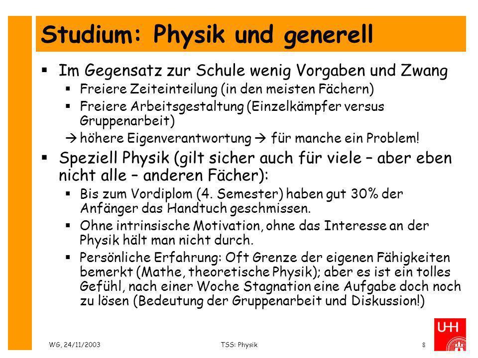 WG, 24/11/2003TSS: Physik8 Studium: Physik und generell Im Gegensatz zur Schule wenig Vorgaben und Zwang Freiere Zeiteinteilung (in den meisten Fächer