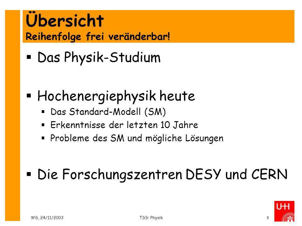 WG, 24/11/2003TSS: Physik9 Übersicht Reihenfolge frei veränderbar! Das Physik-Studium Hochenergiephysik heute Das Standard-Modell (SM) Erkenntnisse de
