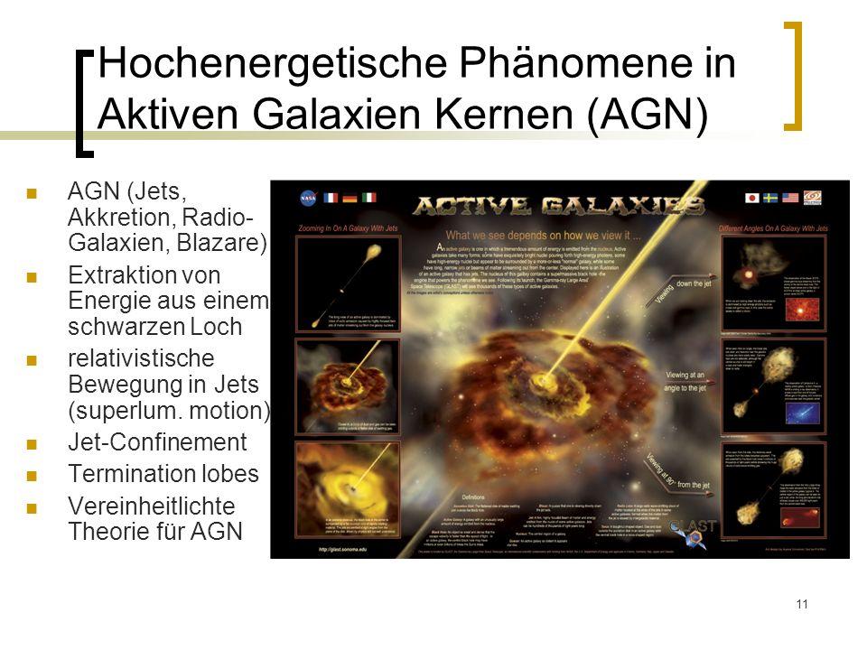 11 Hochenergetische Phänomene in Aktiven Galaxien Kernen (AGN) AGN (Jets, Akkretion, Radio- Galaxien, Blazare) Extraktion von Energie aus einem schwar