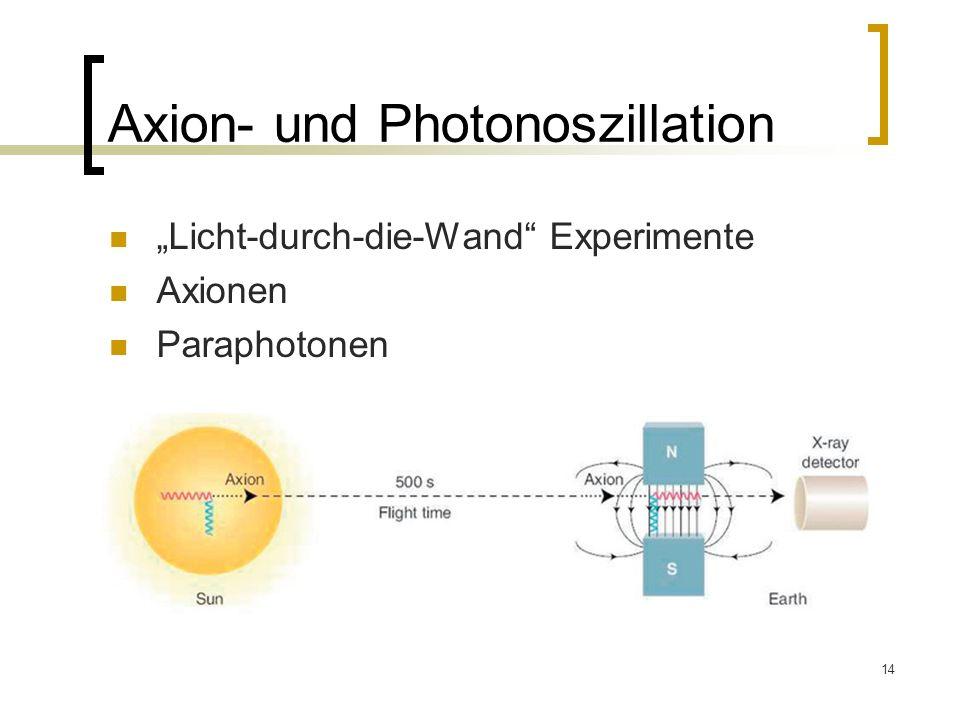 14 Axion- und Photonoszillation Licht-durch-die-Wand Experimente Axionen Paraphotonen