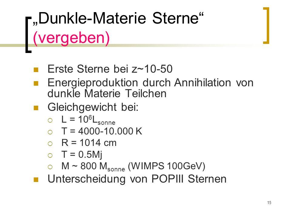 15 Dunkle-Materie Sterne (vergeben) Erste Sterne bei z~10-50 Energieproduktion durch Annihilation von dunkle Materie Teilchen Gleichgewicht bei: L = 1