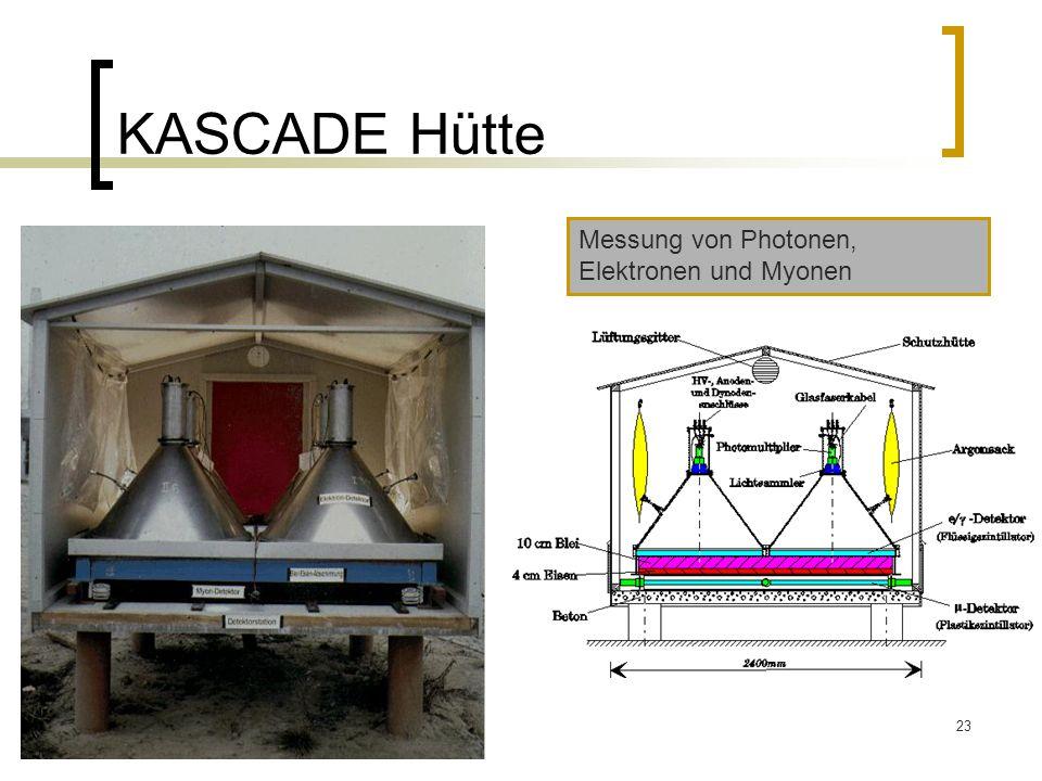 23 KASCADE Hütte Messung von Photonen, Elektronen und Myonen