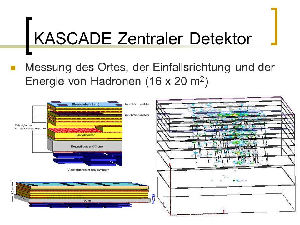 24 KASCADE Zentraler Detektor Messung des Ortes, der Einfallsrichtung und der Energie von Hadronen (16 x 20 m 2 )