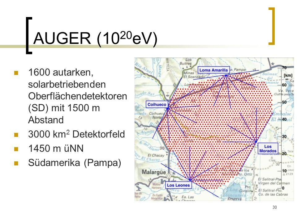 30 AUGER (10 20 eV) 1600 autarken, solarbetriebenden Oberflächendetektoren (SD) mit 1500 m Abstand 3000 km 2 Detektorfeld 1450 m üNN Südamerika (Pampa