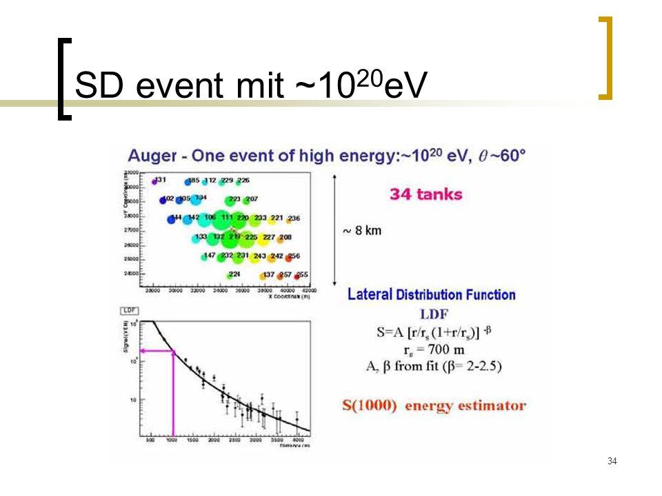 34 SD event mit ~10 20 eV