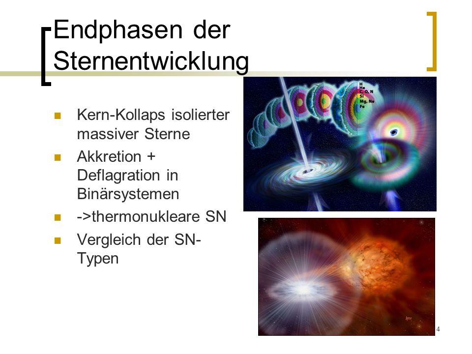 4 Endphasen der Sternentwicklung Kern-Kollaps isolierter massiver Sterne Akkretion + Deflagration in Binärsystemen ->thermonukleare SN Vergleich der S