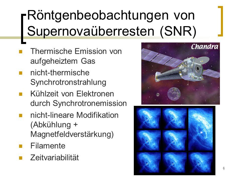 6 Röntgenbeobachtungen von Supernovaüberresten (SNR) Thermische Emission von aufgeheiztem Gas nicht-thermische Synchrotronstrahlung Kühlzeit von Elekt