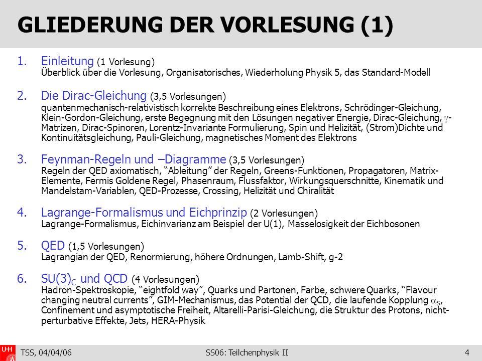 TSS, 04/04/06 SS06: Teilchenphysik II4 GLIEDERUNG DER VORLESUNG (1) 1.Einleitung (1 Vorlesung) Überblick über die Vorlesung, Organisatorisches, Wiederholung Physik 5, das Standard-Modell 2.Die Dirac-Gleichung (3,5 Vorlesungen) quantenmechanisch-relativistisch korrekte Beschreibung eines Elektrons, Schrödinger-Gleichung, Klein-Gordon-Gleichung, erste Begegnung mit den Lösungen negativer Energie, Dirac-Gleichung, - Matrizen, Dirac-Spinoren, Lorentz-Invariante Formulierung, Spin und Helizität, (Strom)Dichte und Kontinuitätsgleichung, Pauli-Gleichung, magnetisches Moment des Elektrons 3.Feynman-Regeln und –Diagramme (3,5 Vorlesungen) Regeln der QED axiomatisch, Ableitung der Regeln, Greens-Funktionen, Propagatoren, Matrix- Elemente, Fermis Goldene Regel, Phasenraum, Flussfaktor, Wirkungsquerschnitte, Kinematik und Mandelstam-Variablen, QED-Prozesse, Crossing, Helizität und Chiralität 4.Lagrange-Formalismus und Eichprinzip (2 Vorlesungen) Lagrange-Formalismus, Eichinvarianz am Beispiel der U(1), Masselosigkeit der Eichbosonen 5.QED (1,5 Vorlesungen) Lagrangian der QED, Renormierung, höhere Ordnungen, Lamb-Shift, g-2 6.SU(3) C und QCD (4 Vorlesungen) Hadron-Spektroskopie, eightfold way, Quarks und Partonen, Farbe, schwere Quarks, Flavour changing neutral currents, GIM-Mechanismus, das Potential der QCD, die laufende Kopplung S, Confinement und asymptotische Freiheit, Altarelli-Parisi-Gleichung, die Struktur des Protons, nicht- perturbative Effekte, Jets, HERA-Physik