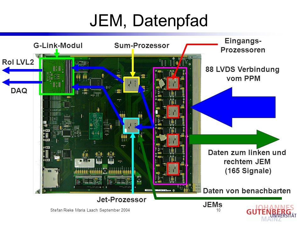 Stefan Rieke Maria Laach September 200410 JEM, Datenpfad 88 LVDS Verbindung vom PPM Eingangs- Prozessoren Jet-Prozessor Sum-Prozessor RoI LVL2 DAQ G-L