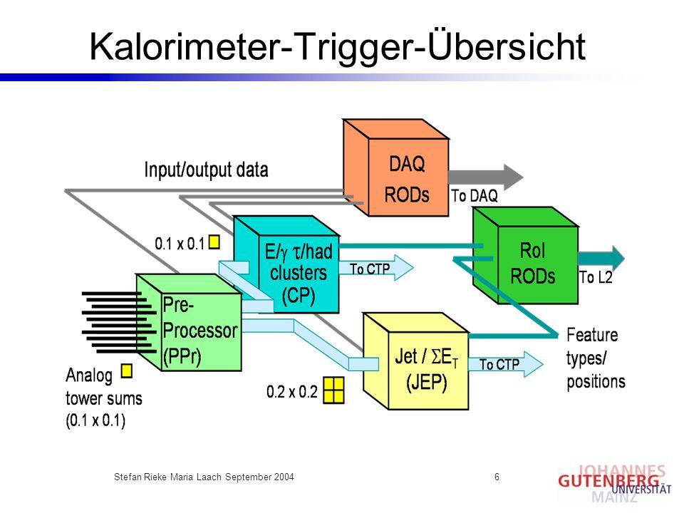 Stefan Rieke Maria Laach September 20046 Kalorimeter-Trigger-Übersicht