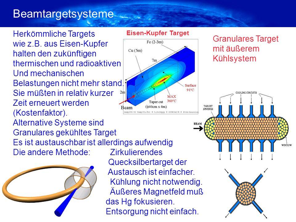 Beamtargetsysteme Eisen-Kupfer Target Granulares Target mit äußerem Kühlsystem Herkömmliche Targets wie z.B. aus Eisen-Kupfer halten den zukünftigen t