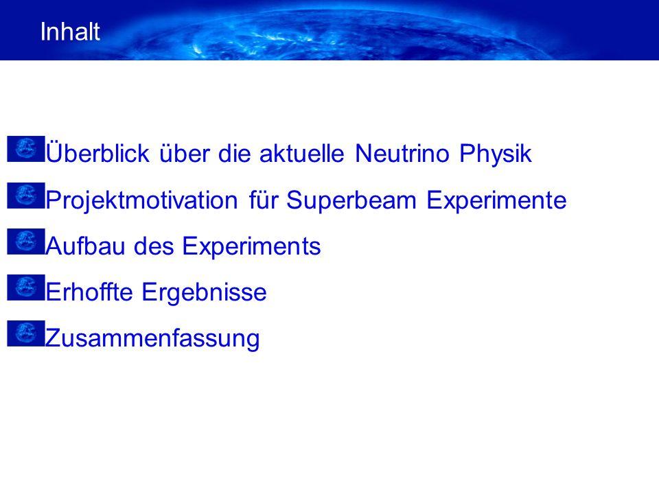 Überblick über die aktuelle Neutrino Physik Projektmotivation für Superbeam Experimente Aufbau des Experiments Erhoffte Ergebnisse Zusammenfassung Inh