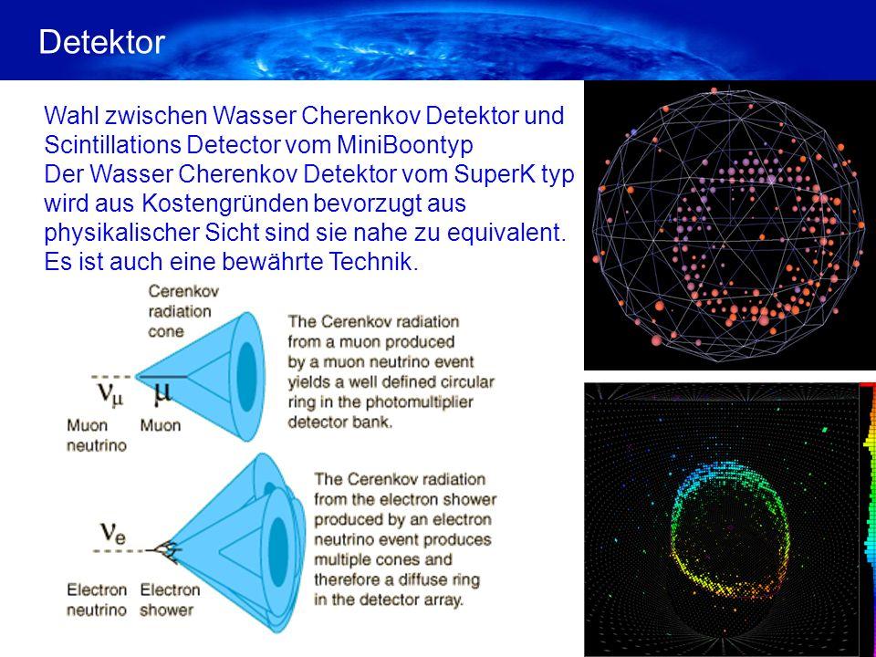 Detektor Wahl zwischen Wasser Cherenkov Detektor und Scintillations Detector vom MiniBoontyp Der Wasser Cherenkov Detektor vom SuperK typ wird aus Kostengründen bevorzugt aus physikalischer Sicht sind sie nahe zu equivalent.