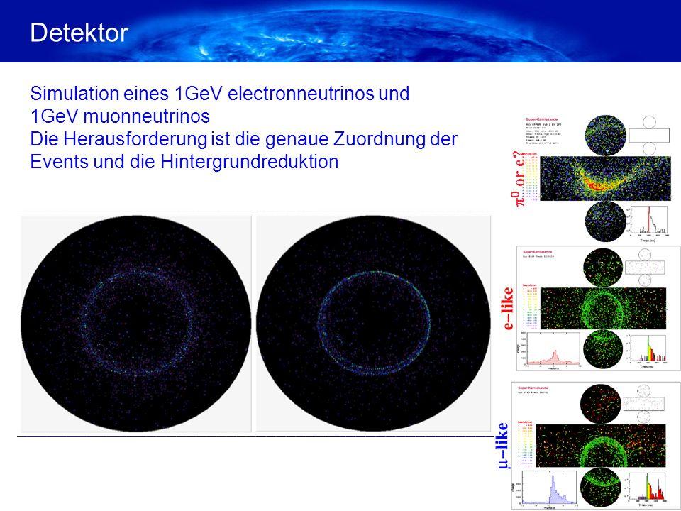 Simulation eines 1GeV electronneutrinos und 1GeV muonneutrinos Die Herausforderung ist die genaue Zuordnung der Events und die Hintergrundreduktion 0 or e?