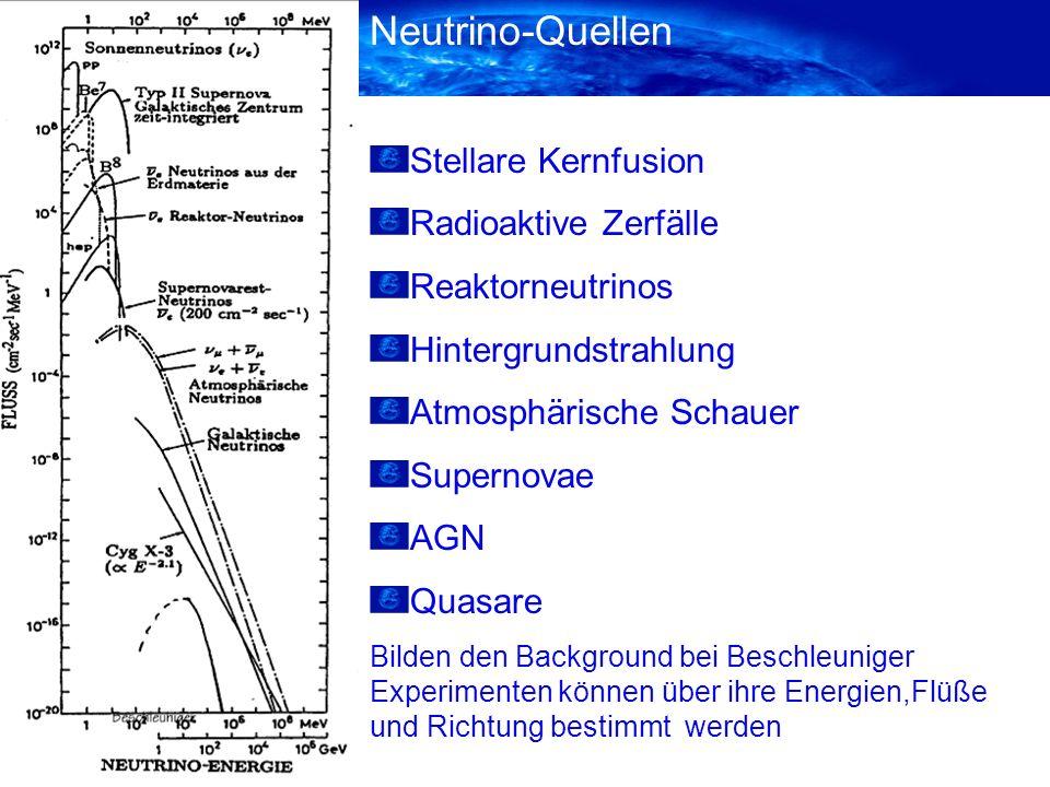 Neutrino-Quellen Stellare Kernfusion Radioaktive Zerfälle Reaktorneutrinos Hintergrundstrahlung Atmosphärische Schauer Supernovae AGN Quasare Bilden den Background bei Beschleuniger Experimenten können über ihre Energien,Flüße und Richtung bestimmt werden