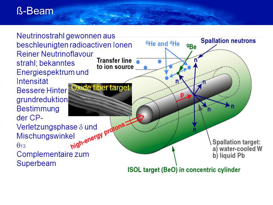 ß-Beam Neutrinostrahl gewonnen aus beschleunigten radioactiven Ionen Reiner Neutrinoflavour strahl; bekanntes Energiespektrum und Intensität Bessere H