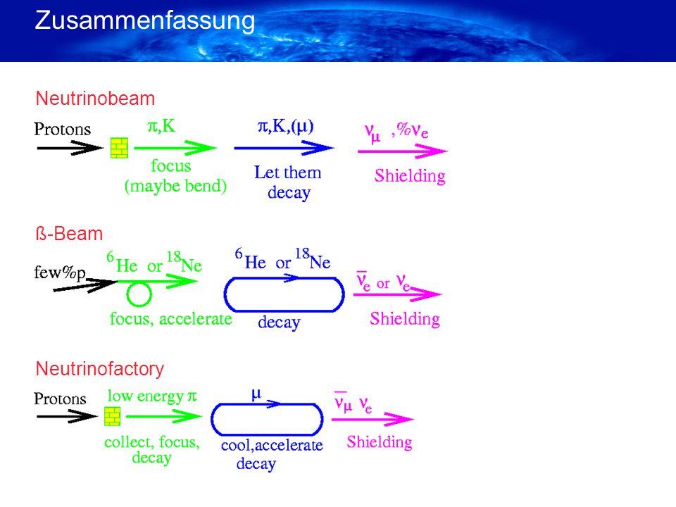 Zusammenfassung Neutrinobeam ß-Beam Neutrinofactory