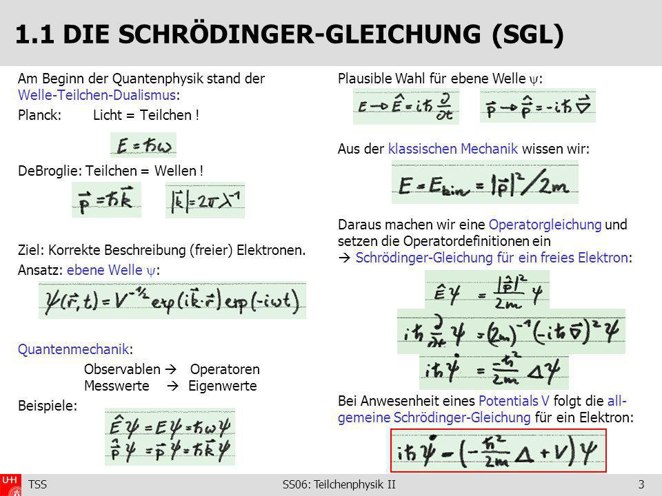 TSS SS06: Teilchenphysik II3 Plausible Wahl für ebene Welle : Aus der klassischen Mechanik wissen wir: Daraus machen wir eine Operatorgleichung und setzen die Operatordefinitionen ein Schrödinger-Gleichung für ein freies Elektron: Bei Anwesenheit eines Potentials V folgt die all- gemeine Schrödinger-Gleichung für ein Elektron: Am Beginn der Quantenphysik stand der Welle-Teilchen-Dualismus: Planck: Licht = Teilchen .