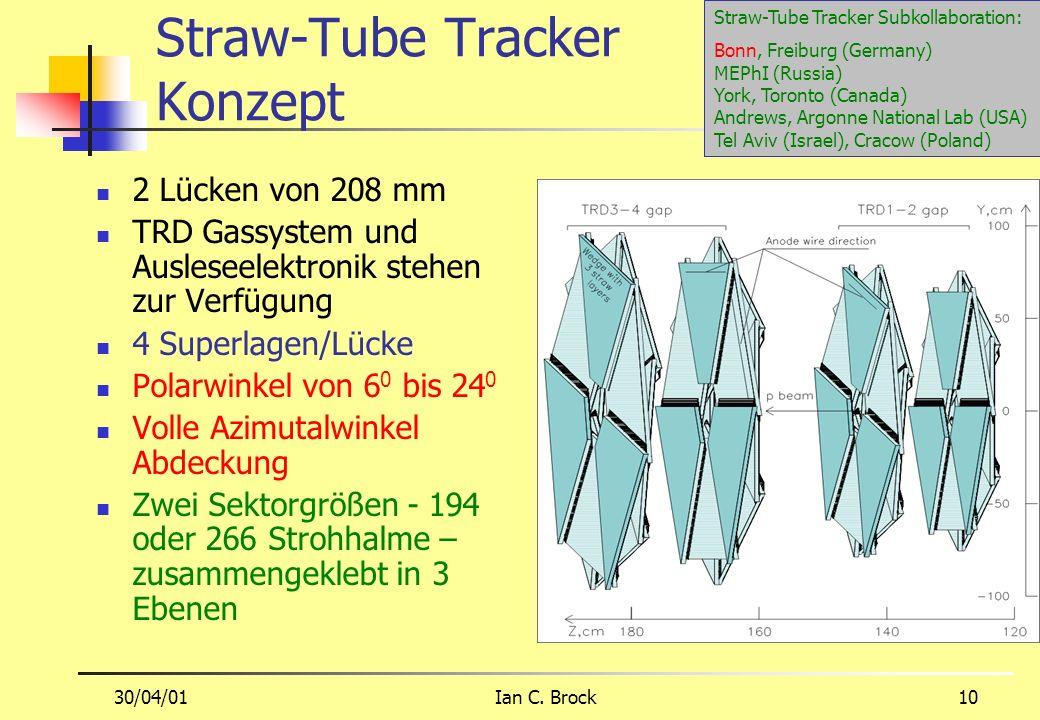 30/04/01Ian C. Brock10 Straw-Tube Tracker Konzept 2 Lücken von 208 mm TRD Gassystem und Ausleseelektronik stehen zur Verfügung 4 Superlagen/Lücke Pola