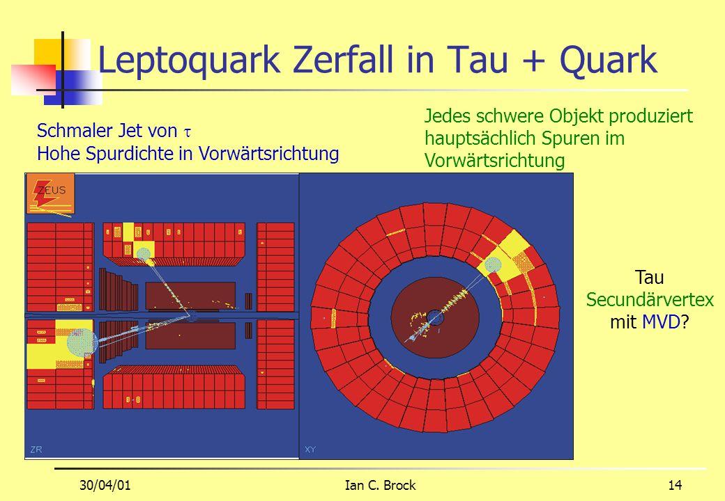 30/04/01Ian C. Brock14 Leptoquark Zerfall in Tau + Quark Schmaler Jet von Hohe Spurdichte in Vorwärtsrichtung Tau Secundärvertex mit MVD? Jedes schwer