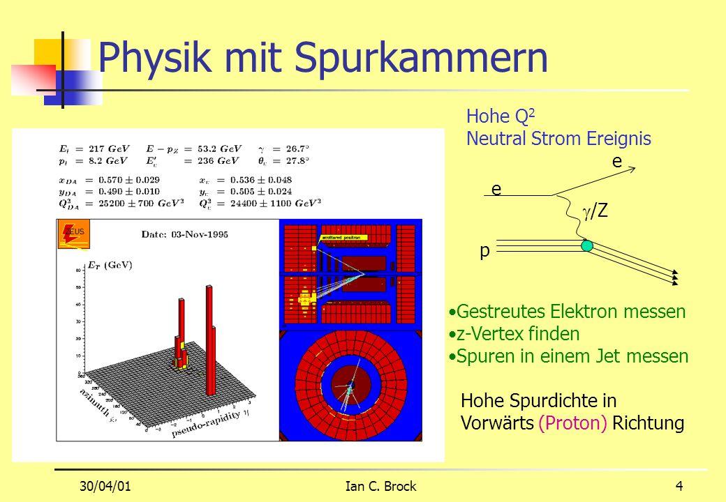 30/04/01Ian C. Brock4 Physik mit Spurkammern Hohe Spurdichte in Vorwärts (Proton) Richtung Hohe Q 2 Neutral Strom Ereignis Gestreutes Elektron messen