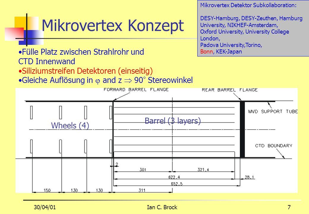 30/04/01Ian C. Brock7 Mikrovertex Konzept Fülle Platz zwischen Strahlrohr und CTD Innenwand Siliziumstreifen Detektoren (einseitig) Gleiche Auflösung