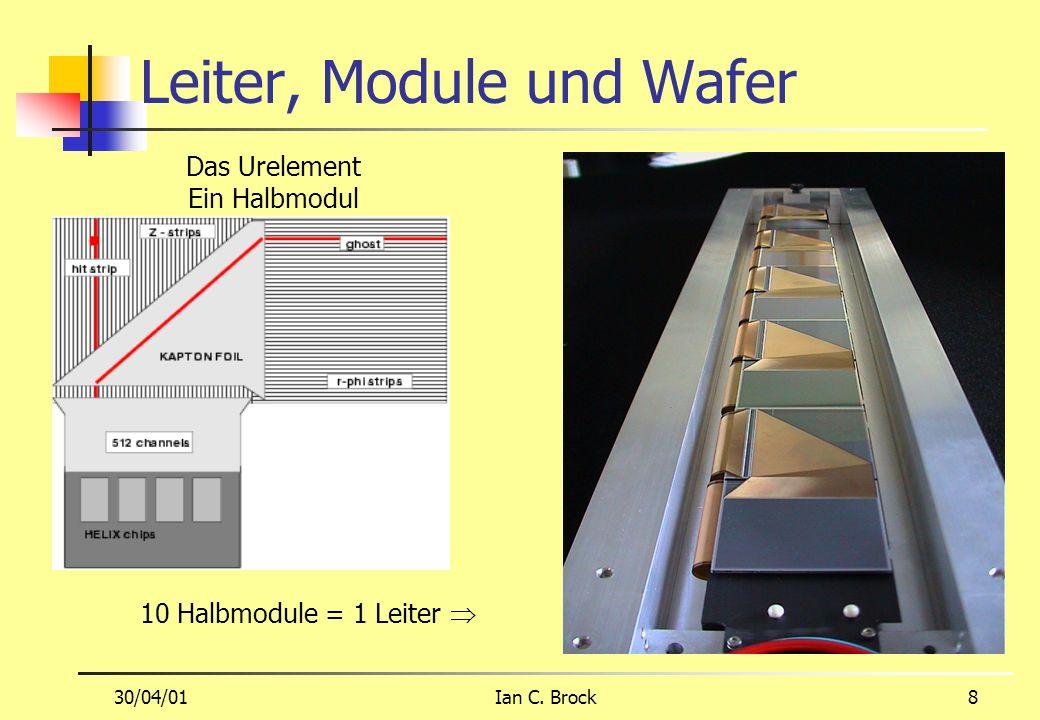 30/04/01Ian C. Brock8 Leiter, Module und Wafer Das Urelement Ein Halbmodul 10 Halbmodule = 1 Leiter