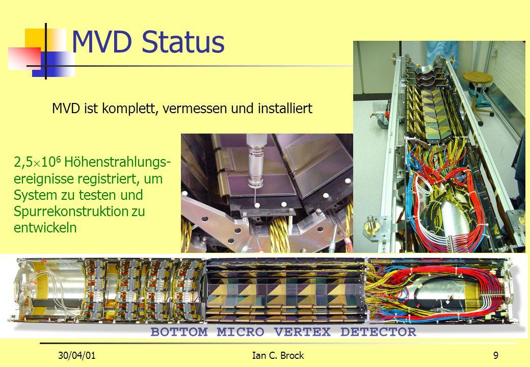 30/04/01Ian C. Brock9 MVD Status MVD ist komplett, vermessen und installiert 2,5 10 6 Höhenstrahlungs- ereignisse registriert, um System zu testen und