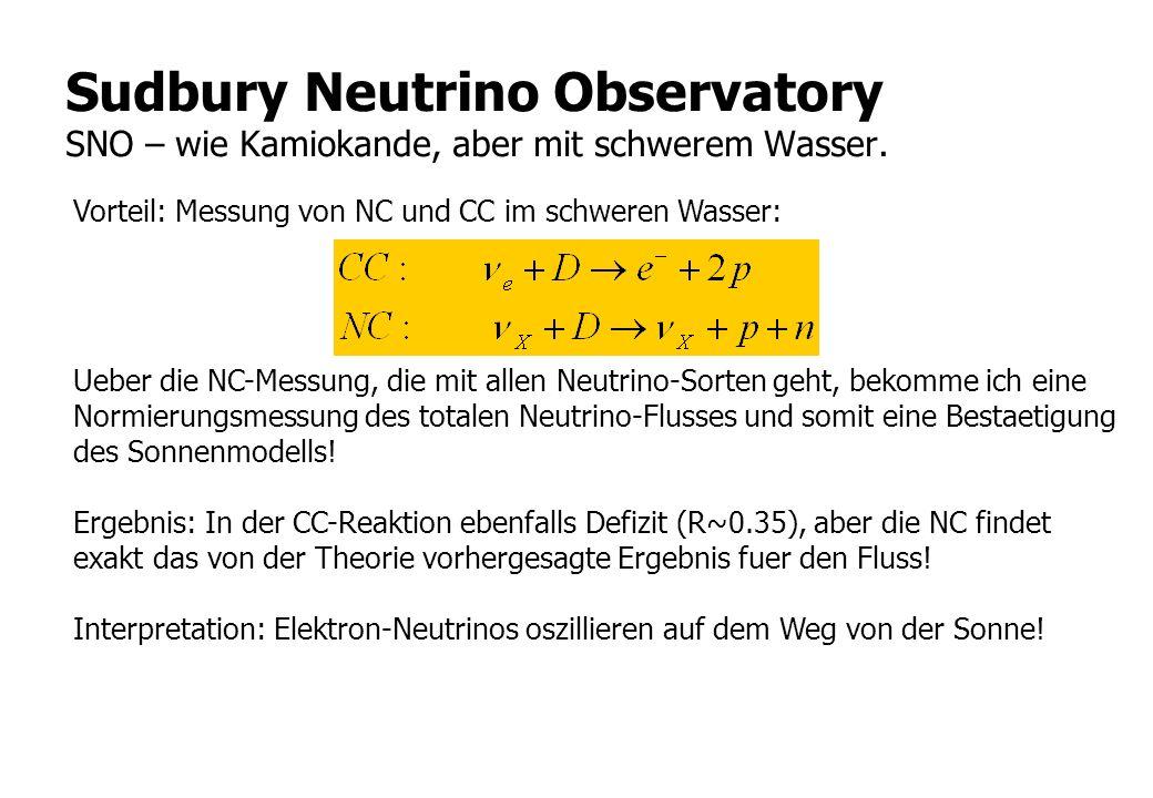 Reaktor-Neutrinos 6-8 Antielektron-Neutrinos pro Spaltung Messen die Disappaerance von Antielektron-Neutrinos, z.B.