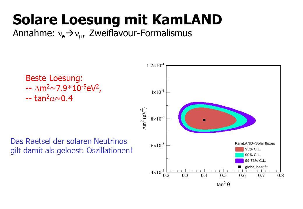 Atmosphaerische Neutrinos … und ihre Loesung … Anfangs niemand durch solare Neutrinos von Oszillation ueberzeugt (MSW-Effekt, astrophysikalische Erklaerungen etc.).