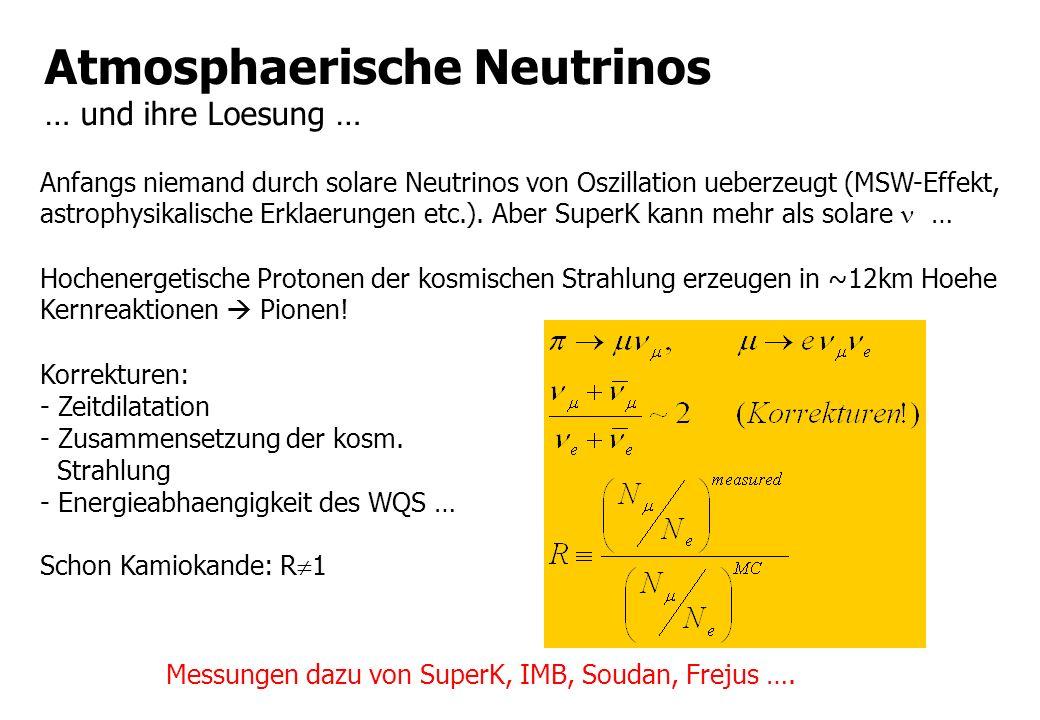 Atmosphaerische Neutrinos … Methode: quasielastische Streuung … Elektron EM-Schauer Muon einzelne Spur diffuser Cherenkov-Ring scharfer Cherenkov-Ring (Vielfac-Streuung!) Energie und Richtung der Leptonen geben Mass fuer Energie, Richtung der Neutrinos (Energie der Neutrinos hier groesser als im Falle der solaren Neutrinos – hier fast alle weniger als 0.42MeV im Gegensatz zu GeV!).
