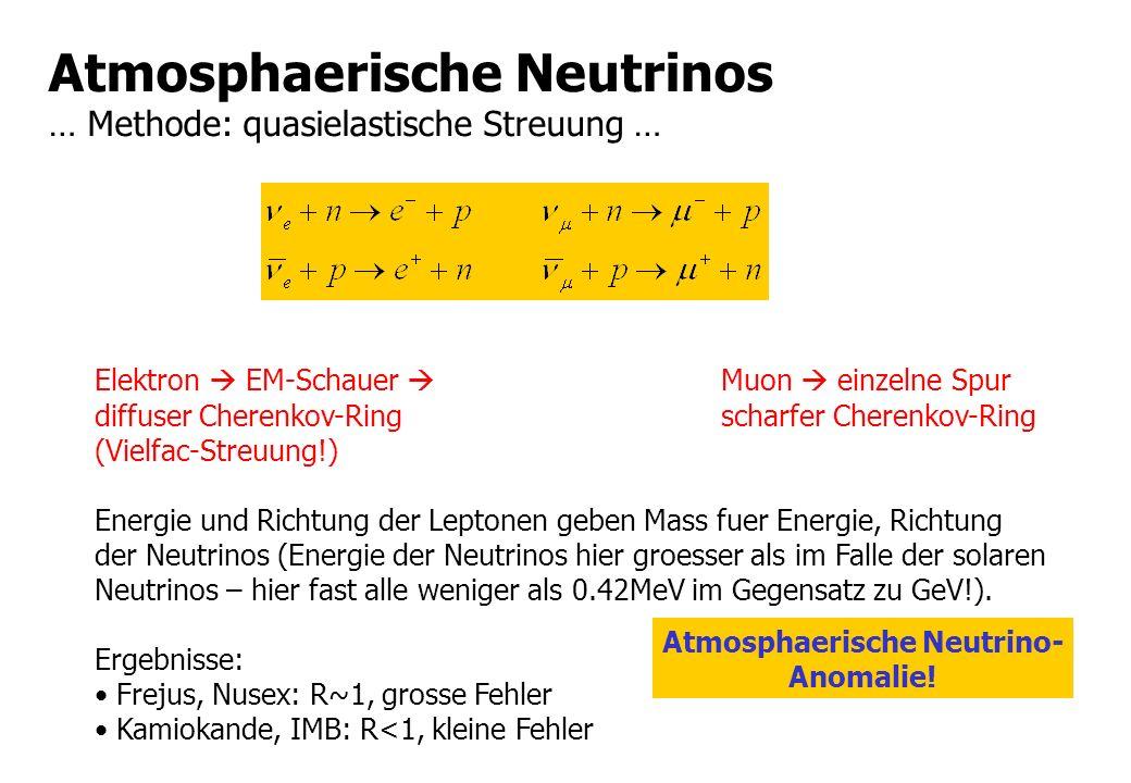 Atmosphaerische Neutrinos … Moegliche Erklaerung: Oszillationen.