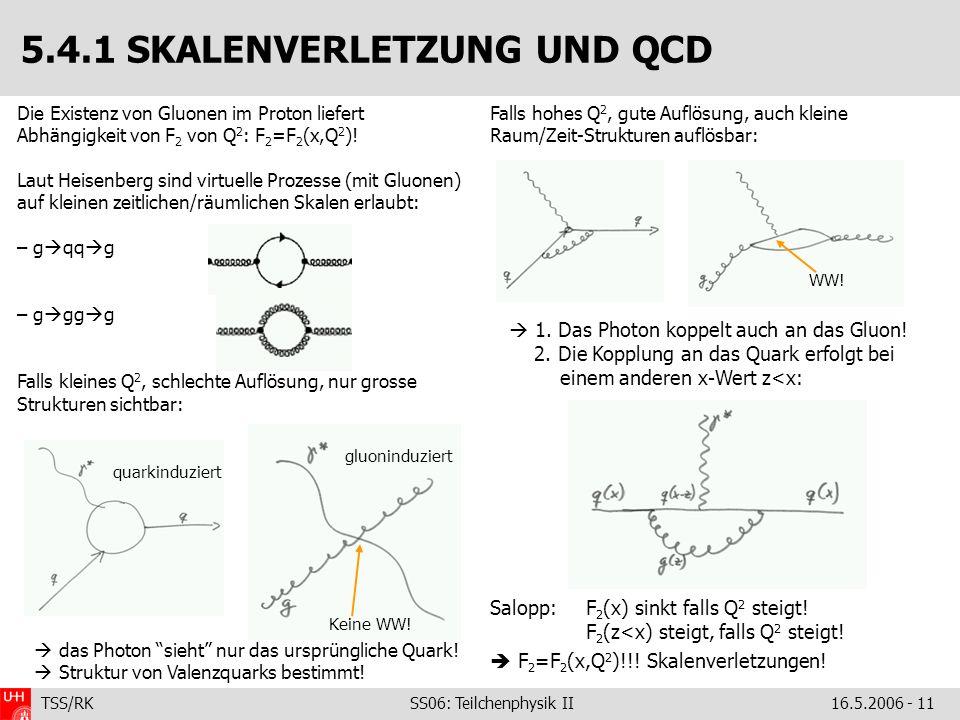 TSS/RK SS06: Teilchenphysik II16.5.2006 - 11 5.4.1 SKALENVERLETZUNG UND QCD Falls hohes Q 2, gute Auflösung, auch kleine Raum/Zeit-Strukturen auflösbar: 1.