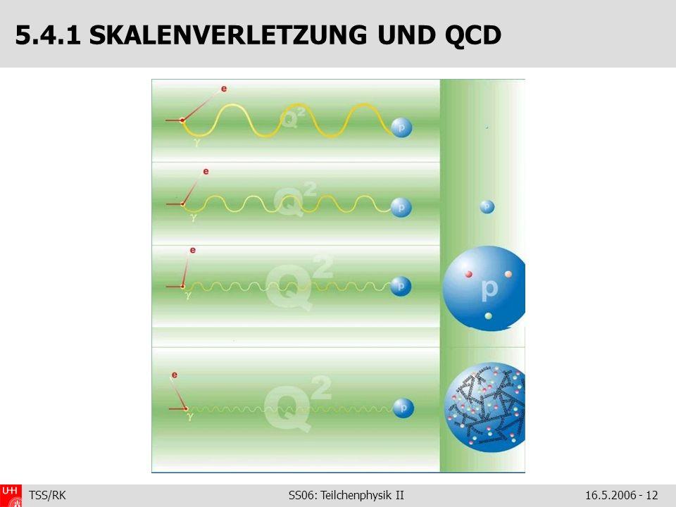 TSS/RK SS06: Teilchenphysik II16.5.2006 - 12 5.4.1 SKALENVERLETZUNG UND QCD