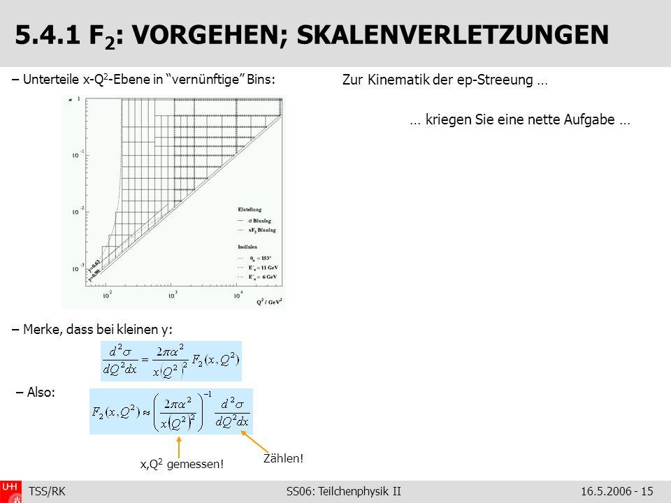 TSS/RK SS06: Teilchenphysik II16.5.2006 - 15 Zur Kinematik der ep-Streeung … … kriegen Sie eine nette Aufgabe … 5.4.1 F 2 : VORGEHEN; SKALENVERLETZUNGEN – Unterteile x-Q 2 -Ebene in vernünftige Bins: – Merke, dass bei kleinen y: – Also: Zählen.