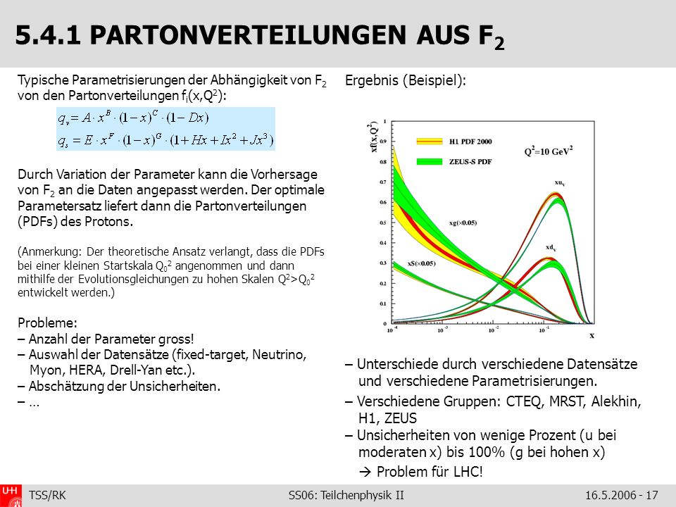 TSS/RK SS06: Teilchenphysik II16.5.2006 - 17 Ergebnis (Beispiel): – Unterschiede durch verschiedene Datensätze und verschiedene Parametrisierungen.
