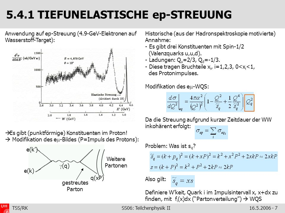 TSS/RK SS06: Teilchenphysik II16.5.2006 - 8 5.4.1 TIEFUNELASTISCHE ep-STREUUNG Definition der Inelastizität y: Es gilt: Damit folgt: Definiere (*) : Strukturfunktionen F 1,2 : Dann: Anmerkungen: (*) Wenn man den Wirkungsquerschnitt der elastischen ep-Streuung mit den Formfaktoren W 1,2 betrachtet, dann kann man Formgleichheit zwischen elastischer und inelastischer Streuung mit diesen Definitionen erreichen.