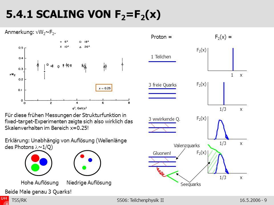 TSS/RK SS06: Teilchenphysik II16.5.2006 - 9 5.4.1 SCALING VON F 2 =F 2 (x) Anmerkung: W 2 ~F 2.