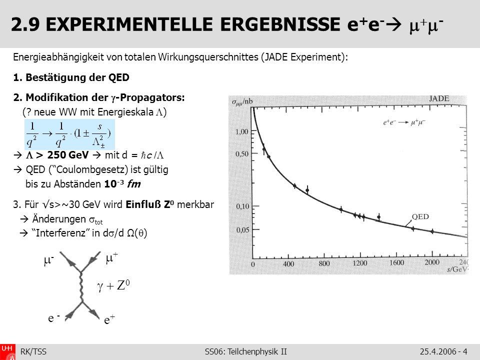 RK/TSS SS06: Teilchenphysik II25.4.2006 - 4 2.9 EXPERIMENTELLE ERGEBNISSE e + e - - Energieabhängigkeit von totalen Wirkungsquerschnittes (JADE Experi