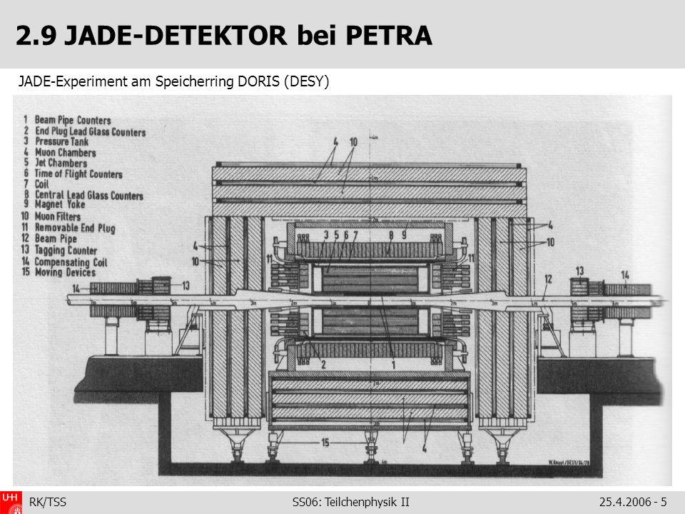 RK/TSS SS06: Teilchenphysik II25.4.2006 - 5 2.9 JADE-DETEKTOR bei PETRA JADE-Experiment am Speicherring DORIS (DESY)