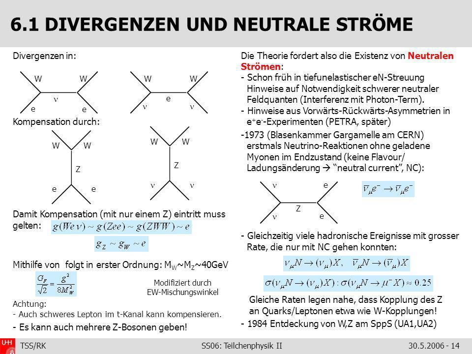 TSS/RK SS06: Teilchenphysik II30.5.2006 - 14 Divergenzen in: Kompensation durch: Damit Kompensation (mit nur einem Z) eintritt muss gelten: Mithilfe v