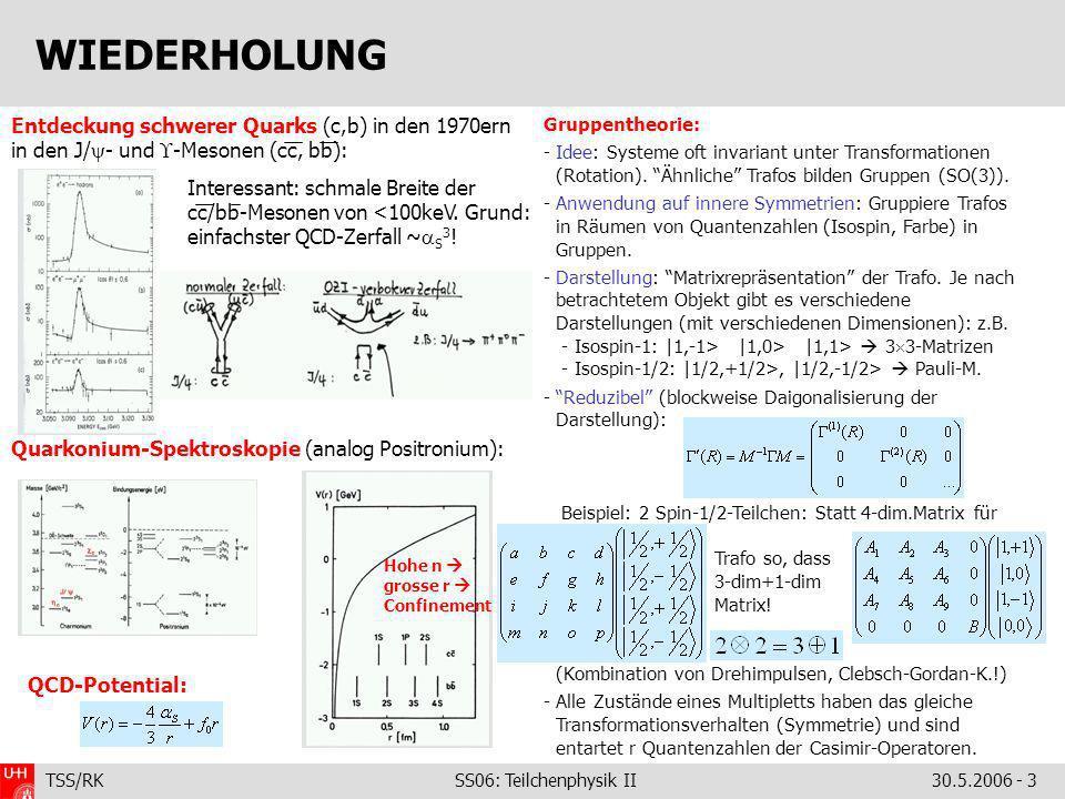 TSS/RK SS06: Teilchenphysik II30.5.2006 - 3 Gruppentheorie: - Idee: Systeme oft invariant unter Transformationen (Rotation). Ähnliche Trafos bilden Gr