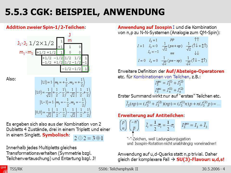 TSS/RK SS06: Teilchenphysik II30.5.2006 - 4 Addition zweier Spin-1/2-Teilchen: Also: Es ergeben sich also aus der Kombination von 2 Dubletts 4 Zuständ