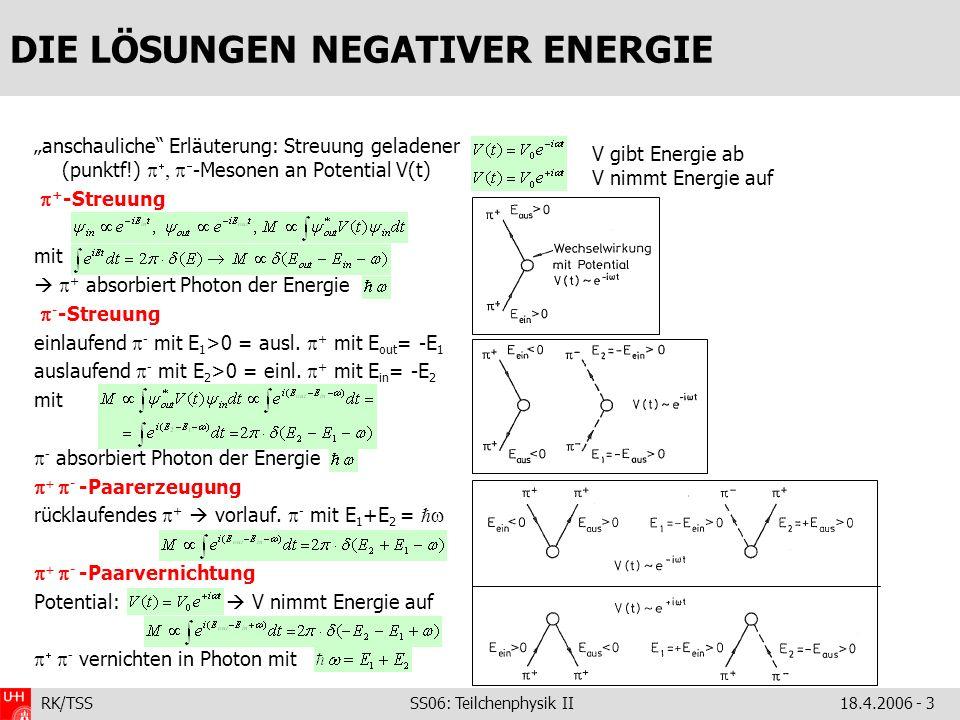 RK/TSS SS06: Teilchenphysik II18.4.2006 - 4 ÜBERBLICK 1.Die quantenmechanische Beschreibung von Elektronen 2.Feynman-Regeln und –Diagramme 2.1 Axiomatische Einführung der Regeln der QED 2.2 Ableitung der Regeln (1) 2.3 Das Matrix-Element der e – -Streuung 2.4 Ableitung der Regeln (2) 2.5 Fermis Goldene Regel und Wirkungsquerschnitte 2.6 Kinematik der 2 2-Streuung (Mandelstam-Variablen) 2.7 Wirkungsquerschnitt der 2 2-Streuung a+b c+d 2.8 Berechnung des Matrix-Elements 2.9 Crossing und wichtige QED-Prozesse 2.10 PETRA und das JADE-Experiment 2.11 Helizität und Chiralität 2.12 d-Funktionen