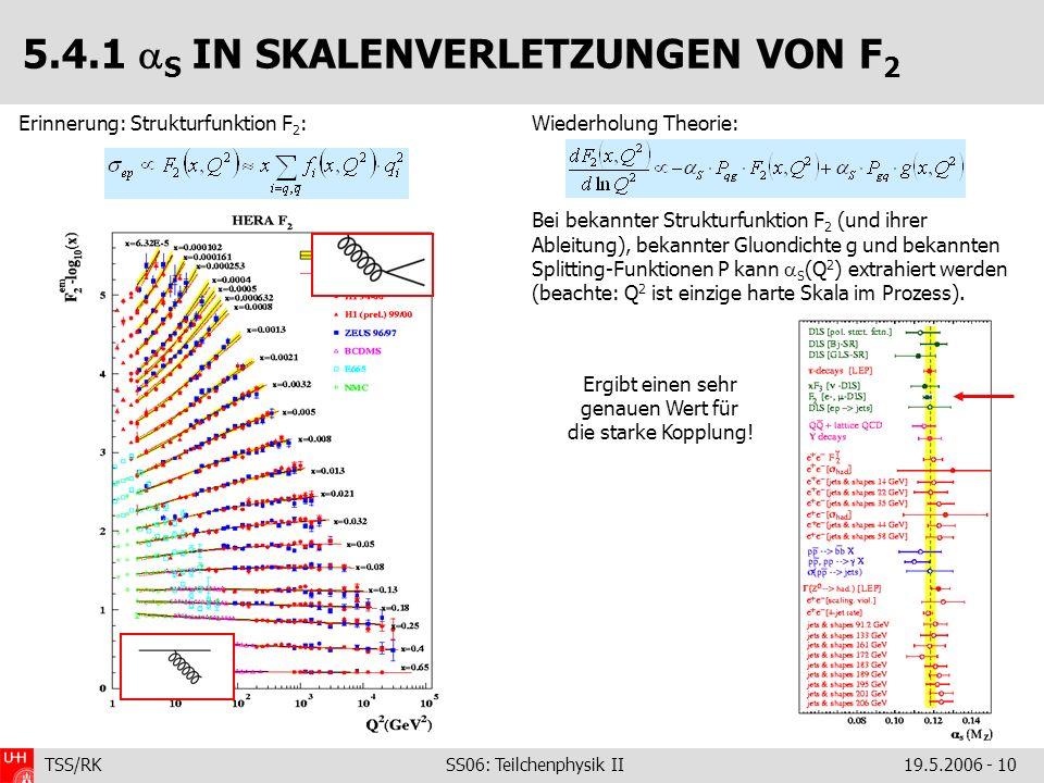 TSS/RK SS06: Teilchenphysik II19.5.2006 - 10 5.4.1 S IN SKALENVERLETZUNGEN VON F 2 Erinnerung: Strukturfunktion F 2 :Wiederholung Theorie: Bei bekannt