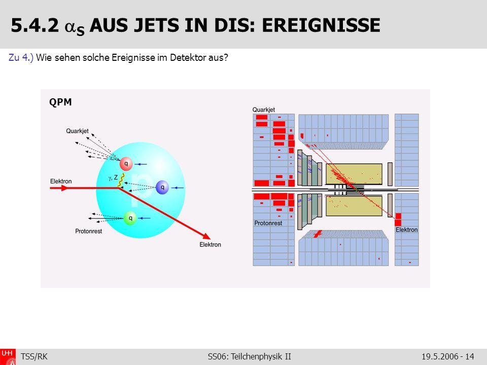TSS/RK SS06: Teilchenphysik II19.5.2006 - 14 Zu 4.) Wie sehen solche Ereignisse im Detektor aus? 5.4.2 S AUS JETS IN DIS: EREIGNISSE QPM