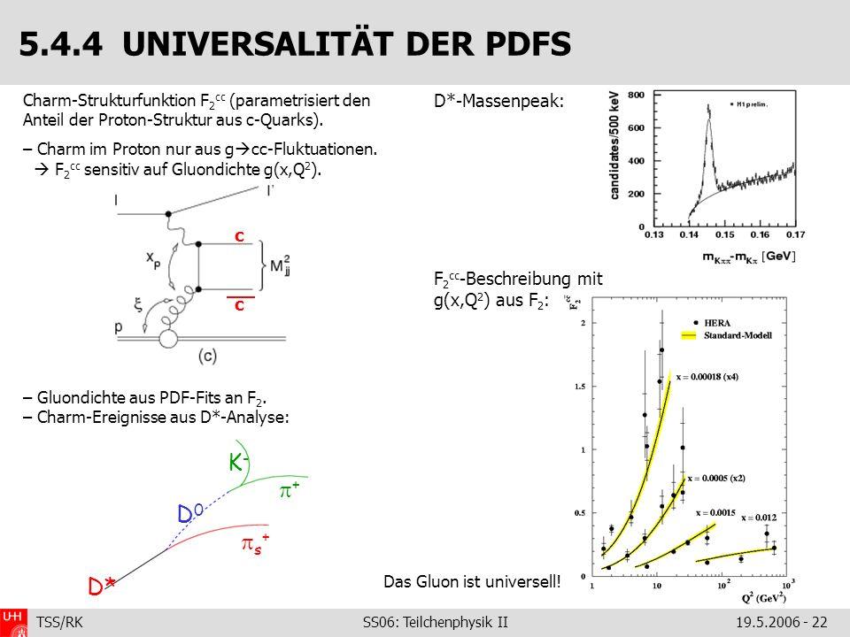 TSS/RK SS06: Teilchenphysik II19.5.2006 - 22 D*-Massenpeak: F 2 cc -Beschreibung mit g(x,Q 2 ) aus F 2 : 5.4.4 UNIVERSALITÄT DER PDFS Charm-Strukturfu